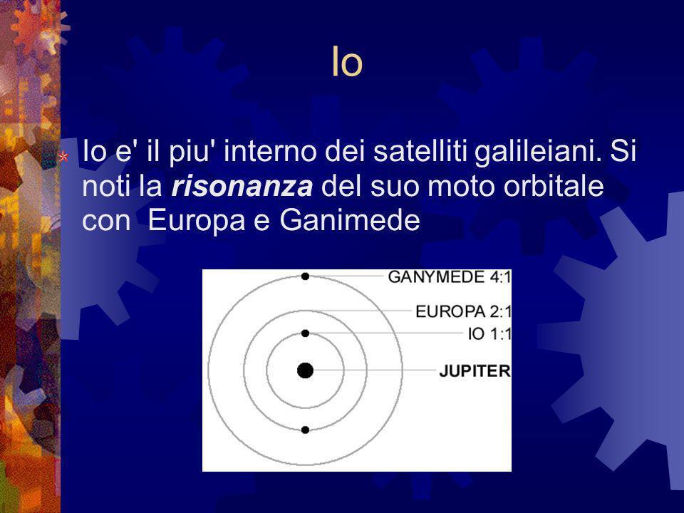 IoIo e il piu interno dei satelliti galileiani.