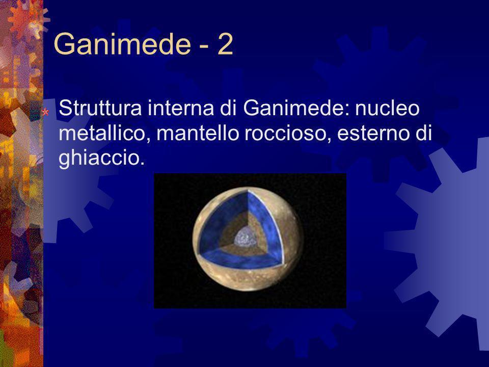 Ganimede - 2Struttura interna di Ganimede: nucleo metallico, mantello roccioso, esterno di ghiaccio.