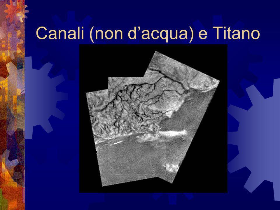Canali (non d'acqua) e Titano