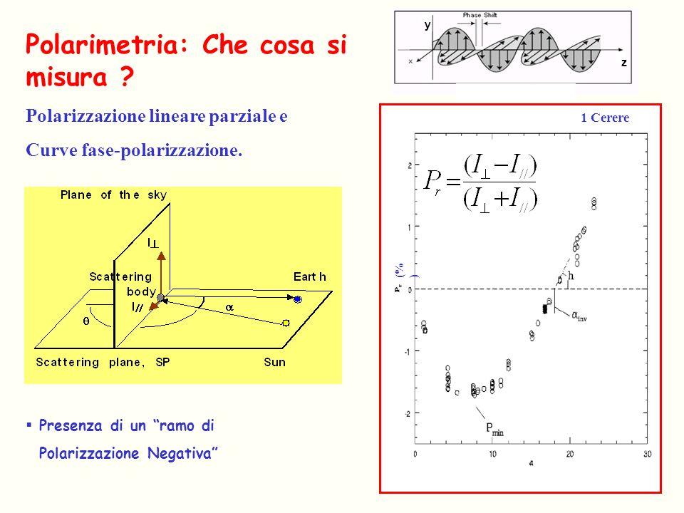 Polarimetria: Che cosa si misura