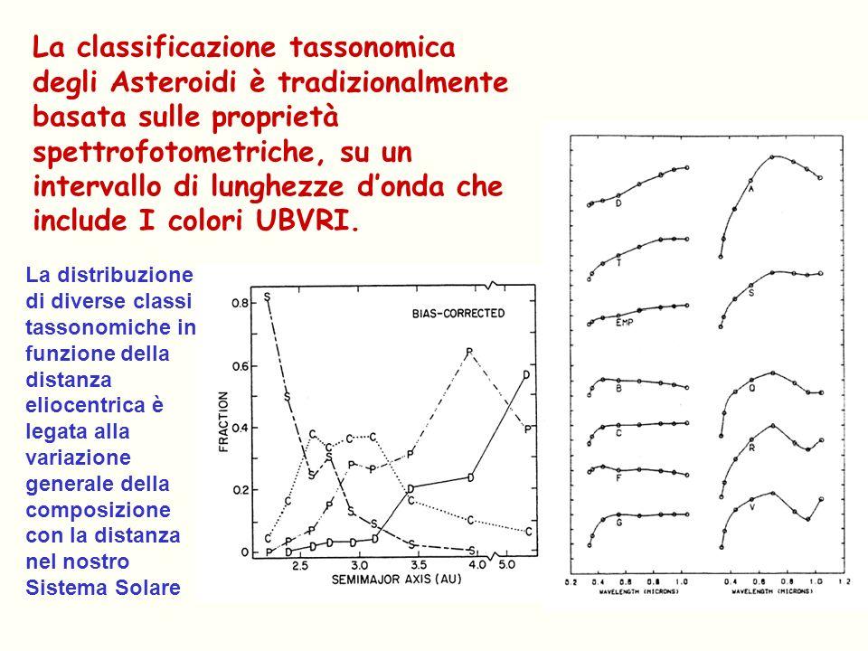 La classificazione tassonomica degli Asteroidi è tradizionalmente basata sulle proprietà spettrofotometriche, su un intervallo di lunghezze d'onda che include I colori UBVRI.
