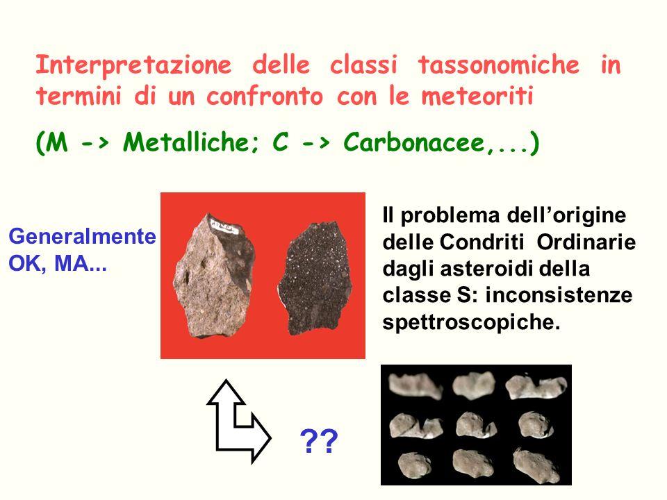 Interpretazione delle classi tassonomiche in termini di un confronto con le meteoriti