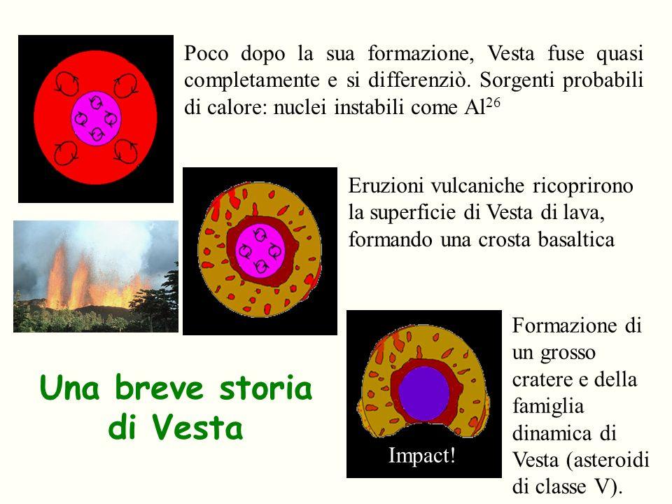 Una breve storia di Vesta
