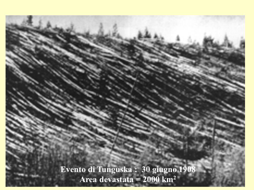 Evento di Tunguska : 30 giugno 1908