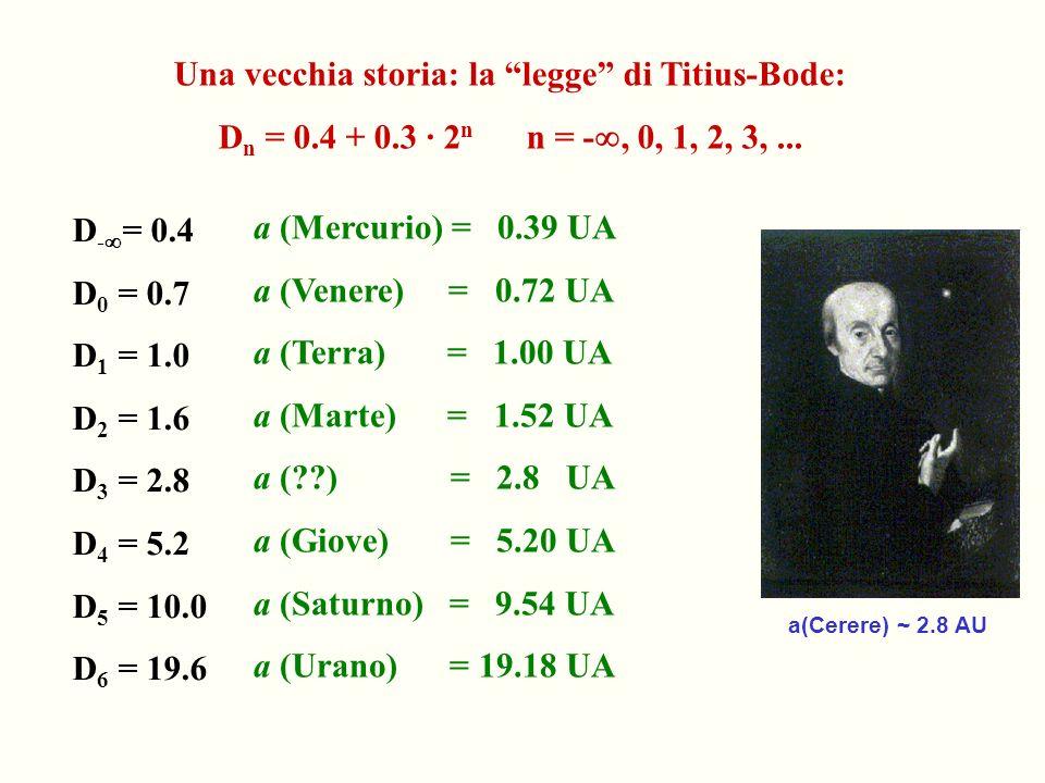 Una vecchia storia: la legge di Titius-Bode: