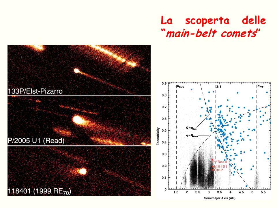 La scoperta delle main-belt comets