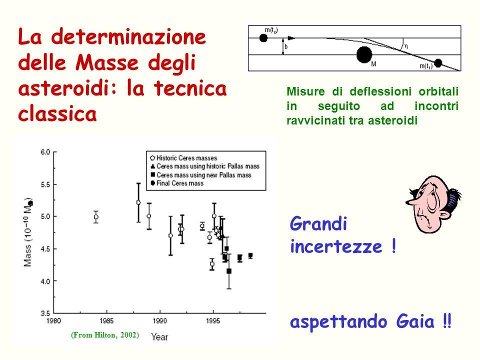 La determinazione delle Masse degli asteroidi: la tecnica classica