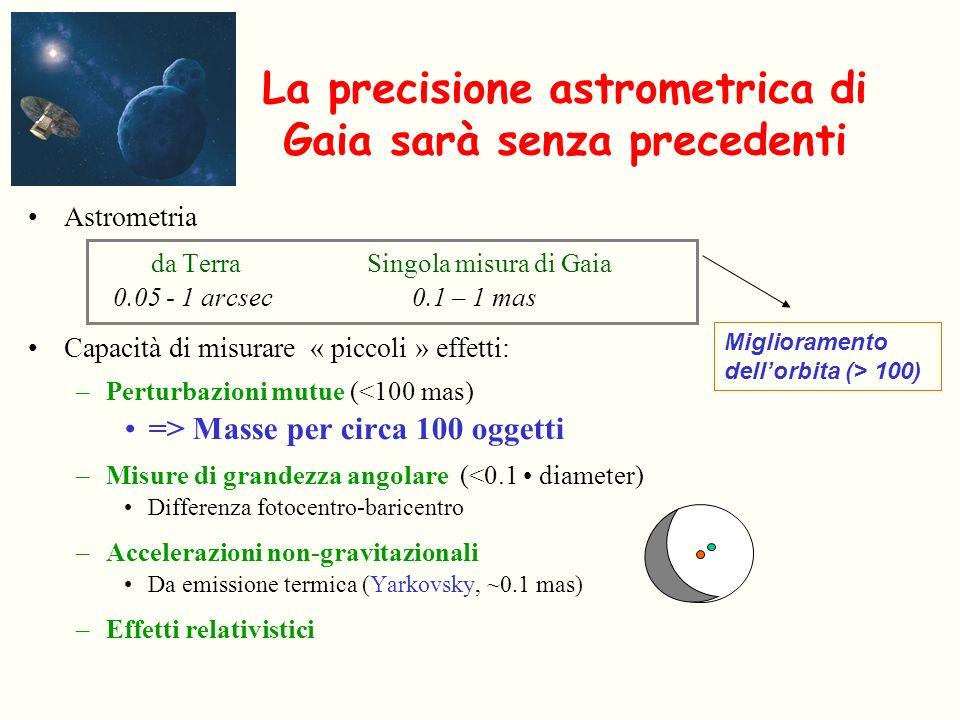 La precisione astrometrica di Gaia sarà senza precedenti