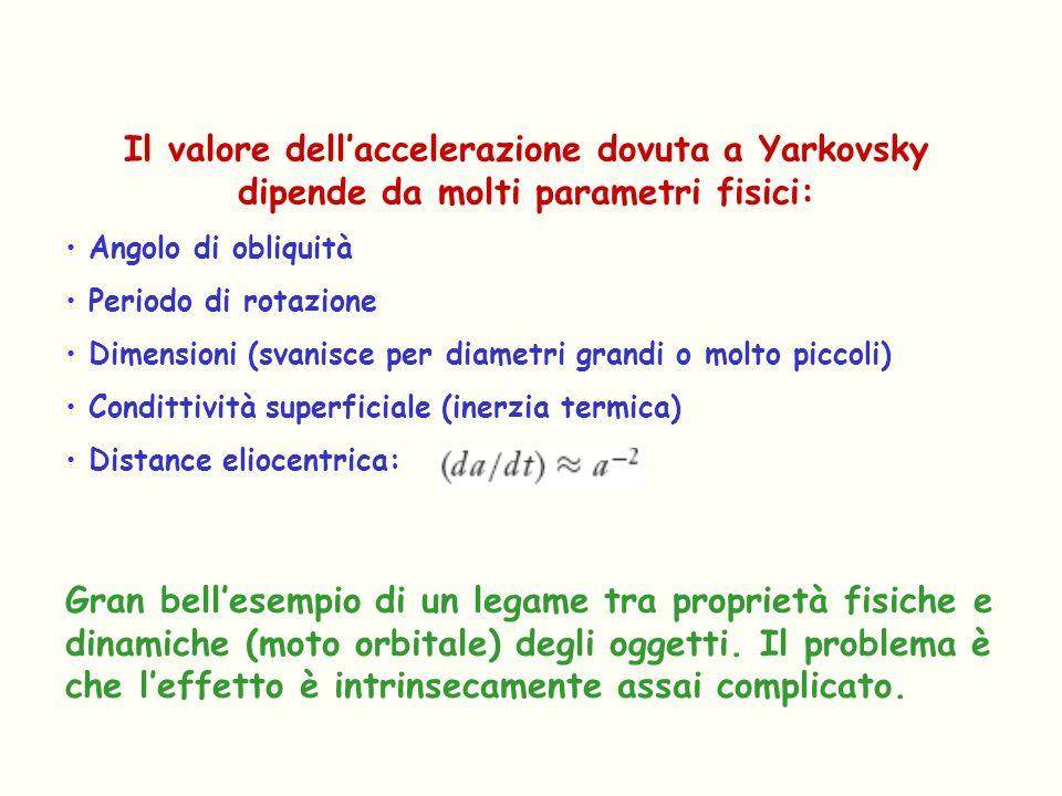Il valore dell'accelerazione dovuta a Yarkovsky dipende da molti parametri fisici: