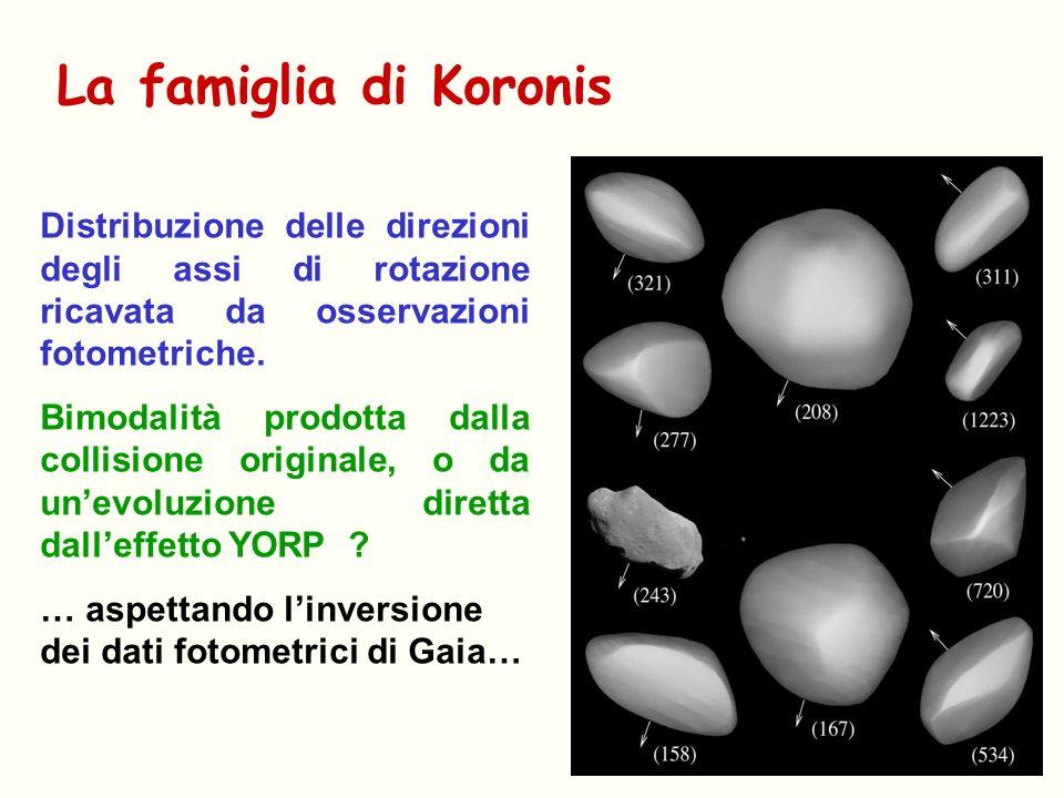 La famiglia di Koronis Distribuzione delle direzioni degli assi di rotazione ricavata da osservazioni fotometriche.