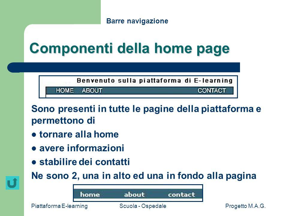 Componenti della home page