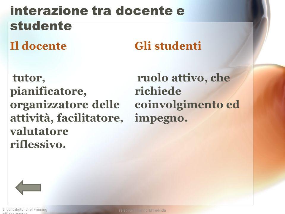 interazione tra docente e studente
