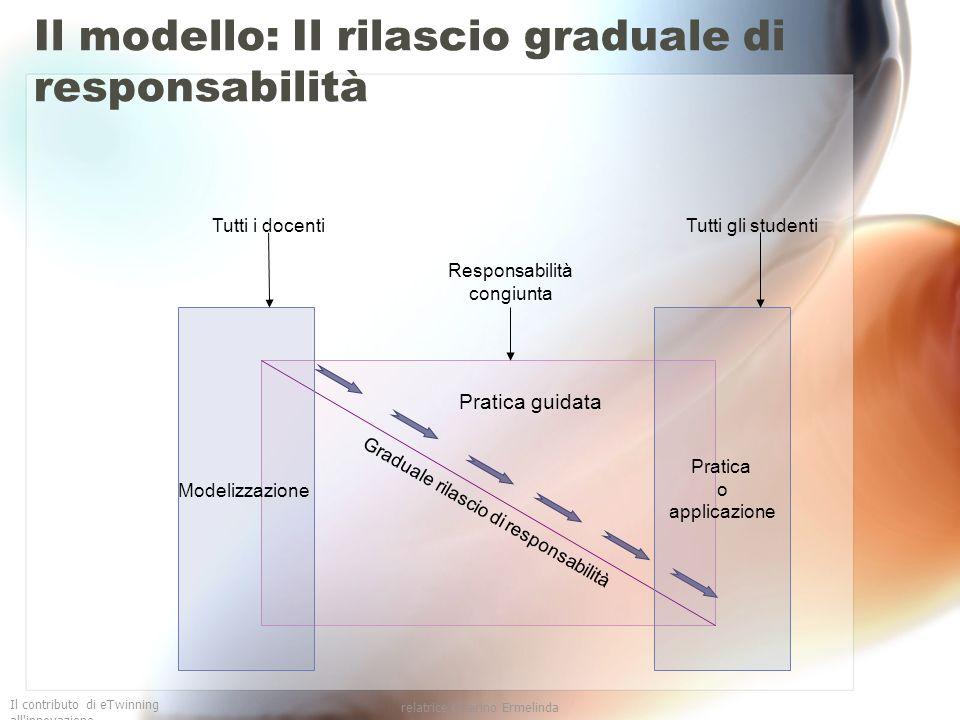 Il modello: Il rilascio graduale di responsabilità