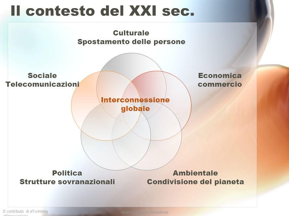 Il contesto del XXI sec. Interconnessione globale
