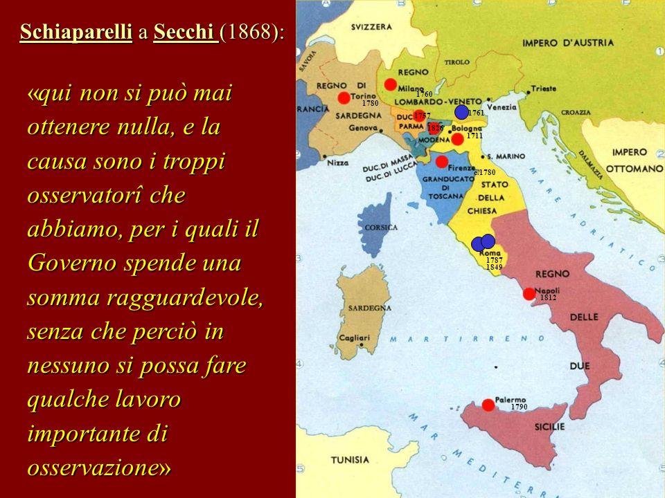 Schiaparelli a Secchi (1868):