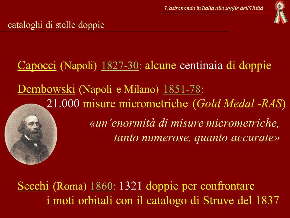 Capocci (Napoli) 1827-30: alcune centinaia di doppie