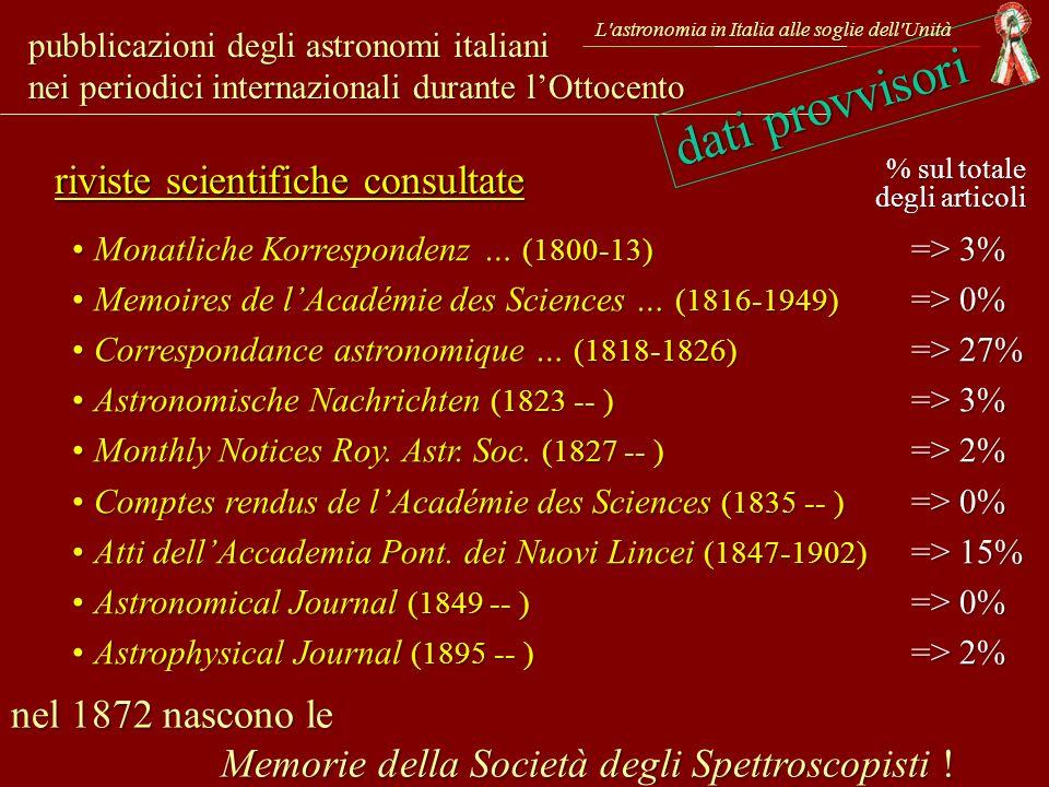 dati provvisori riviste scientifiche consultate