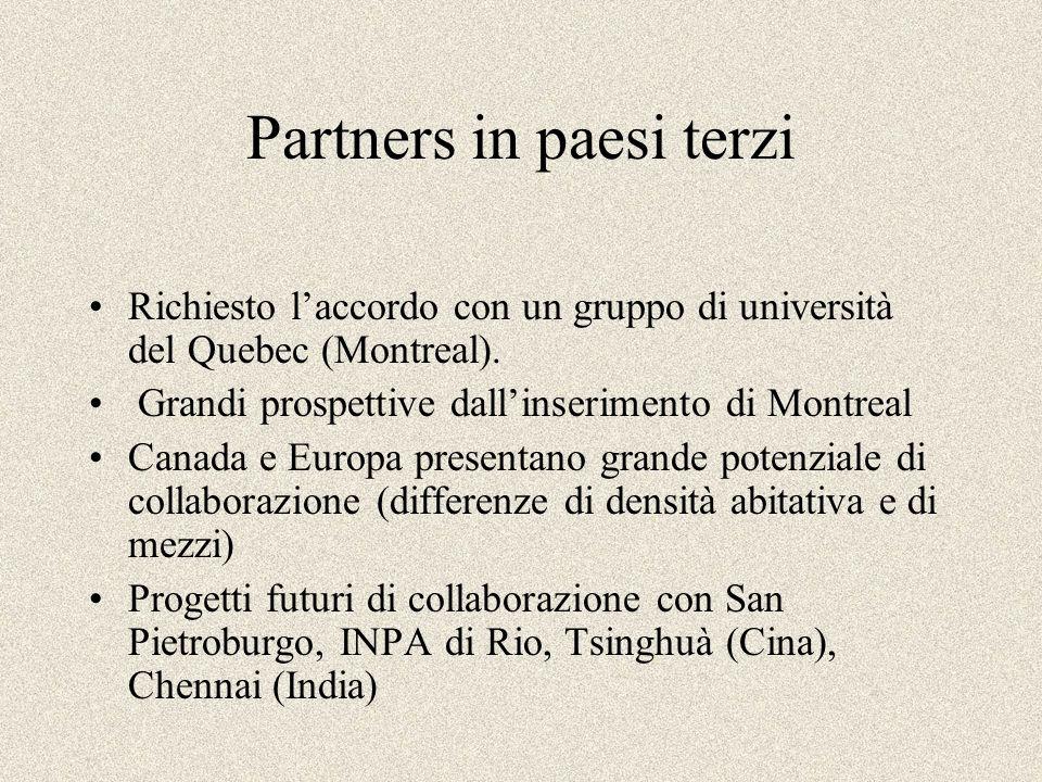Partners in paesi terzi