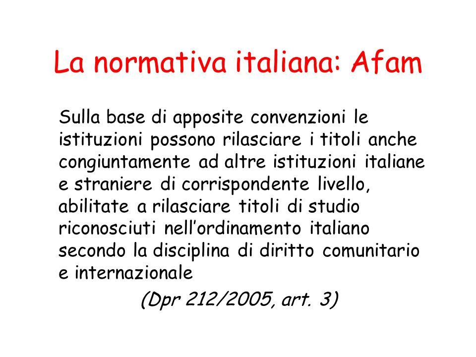 La normativa italiana: Afam