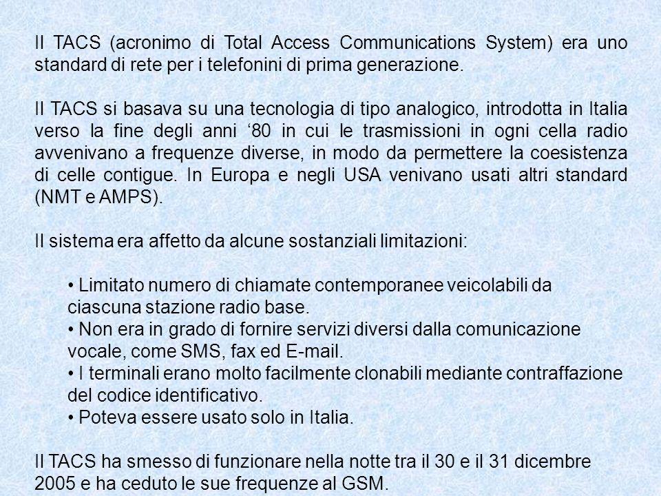 Il TACS (acronimo di Total Access Communications System) era uno standard di rete per i telefonini di prima generazione.