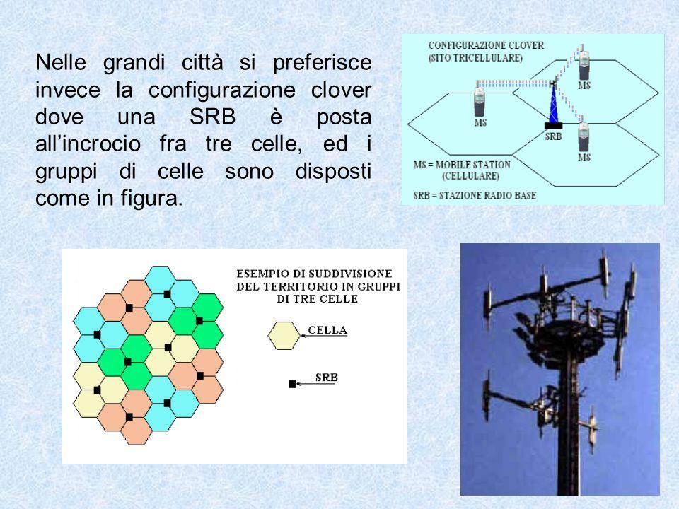 Nelle grandi città si preferisce invece la configurazione clover dove una SRB è posta all'incrocio fra tre celle, ed i gruppi di celle sono disposti come in figura.