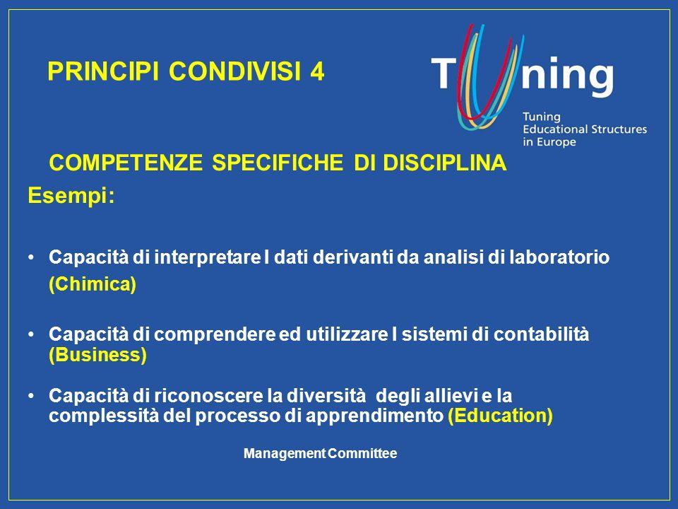 PRINCIPI CONDIVISI 4 COMPETENZE SPECIFICHE DI DISCIPLINA Esempi: