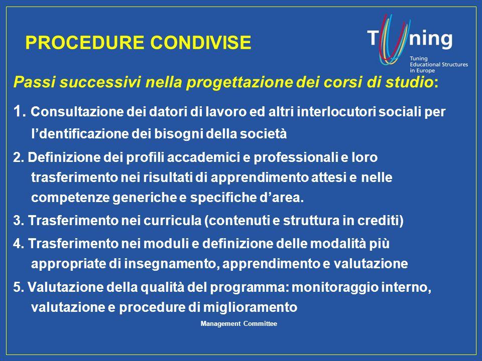 PROCEDURE CONDIVISE Passi successivi nella progettazione dei corsi di studio: