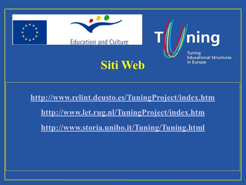 Siti Web http://www.relint.deusto.es/TuningProject/index.htm