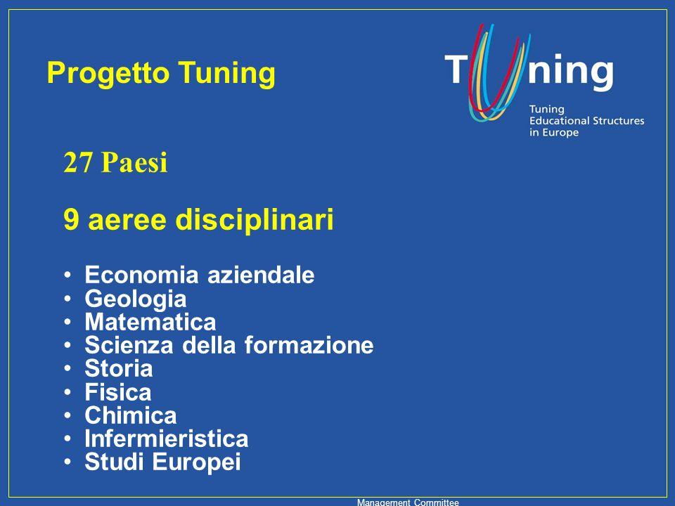 Progetto Tuning 27 Paesi 9 aeree disciplinari Economia aziendale
