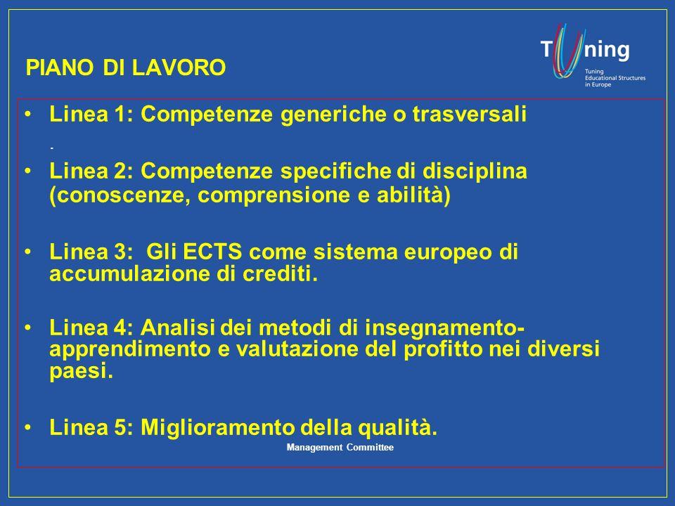 Linea 1: Competenze generiche o trasversali .