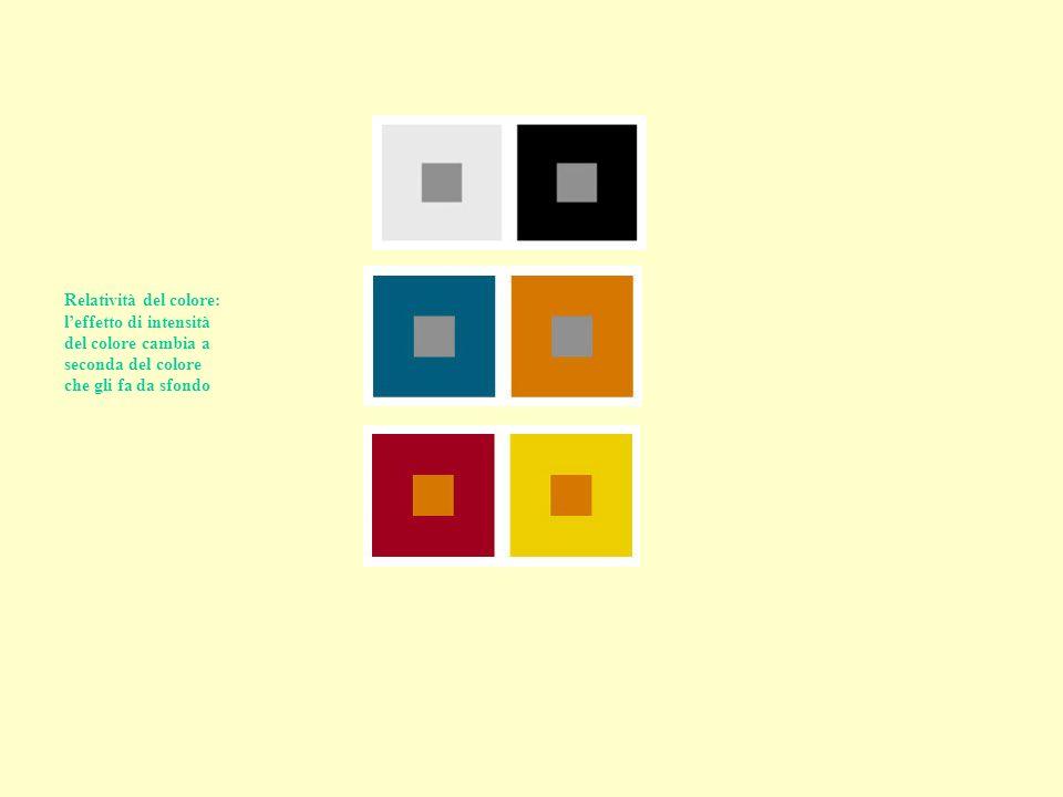 Relatività del colore:
