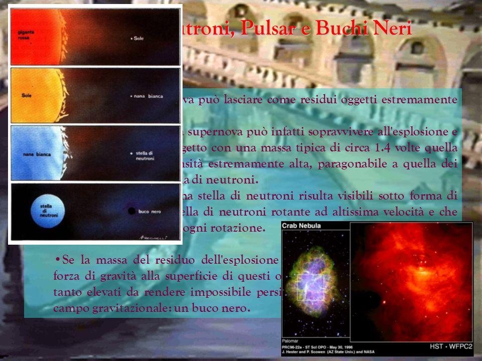 Stelle di Neutroni, Pulsar e Buchi Neri