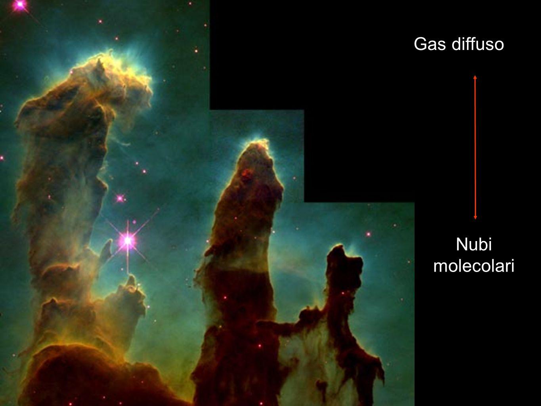 Gas diffuso Nubi molecolari