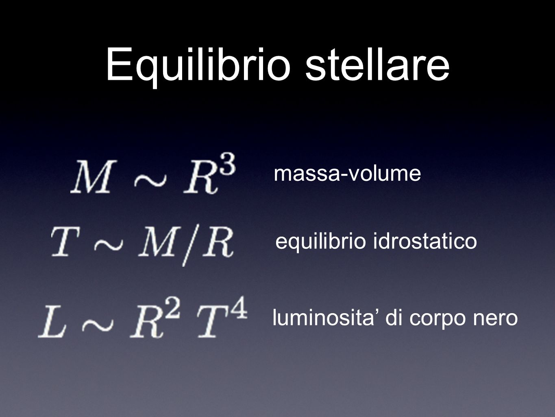 Equilibrio stellare massa-volume equilibrio idrostatico