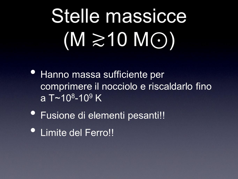 Stelle massicce (M ≳10 M⊙)