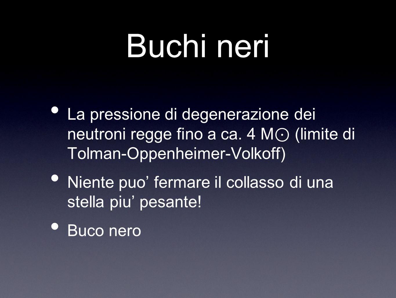 Buchi neri La pressione di degenerazione dei neutroni regge fino a ca. 4 M⊙ (limite di Tolman-Oppenheimer-Volkoff)