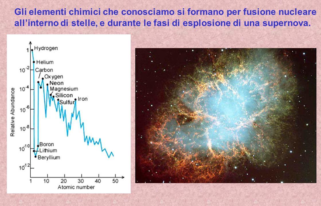 Gli elementi chimici che conosciamo si formano per fusione nucleare all'interno di stelle, e durante le fasi di esplosione di una supernova.