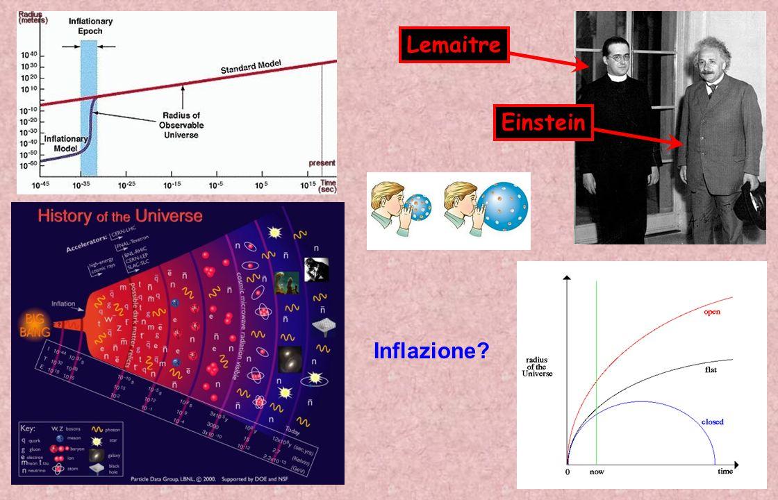 Lemaitre Einstein Inflazione