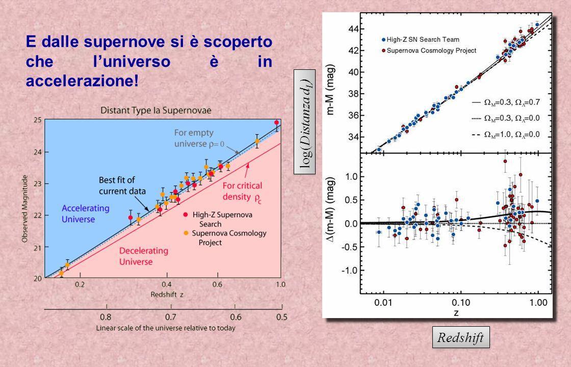 E dalle supernove si è scoperto che l'universo è in accelerazione!