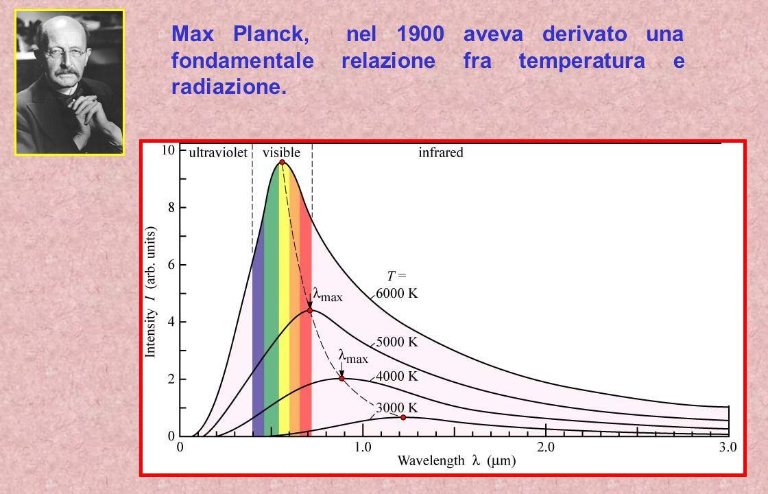 Max Planck, nel 1900 aveva derivato una fondamentale relazione fra temperatura e radiazione.