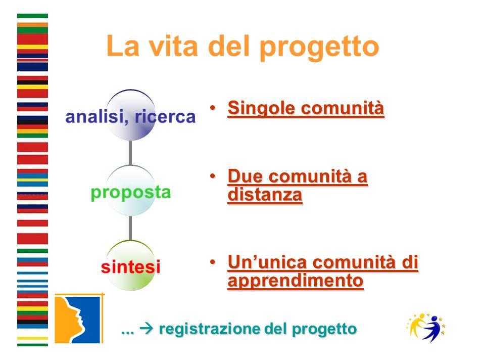 ...  registrazione del progetto