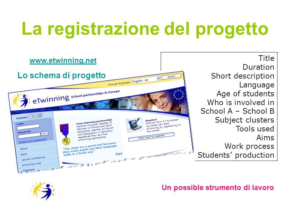 La registrazione del progetto Un possible strumento di lavoro