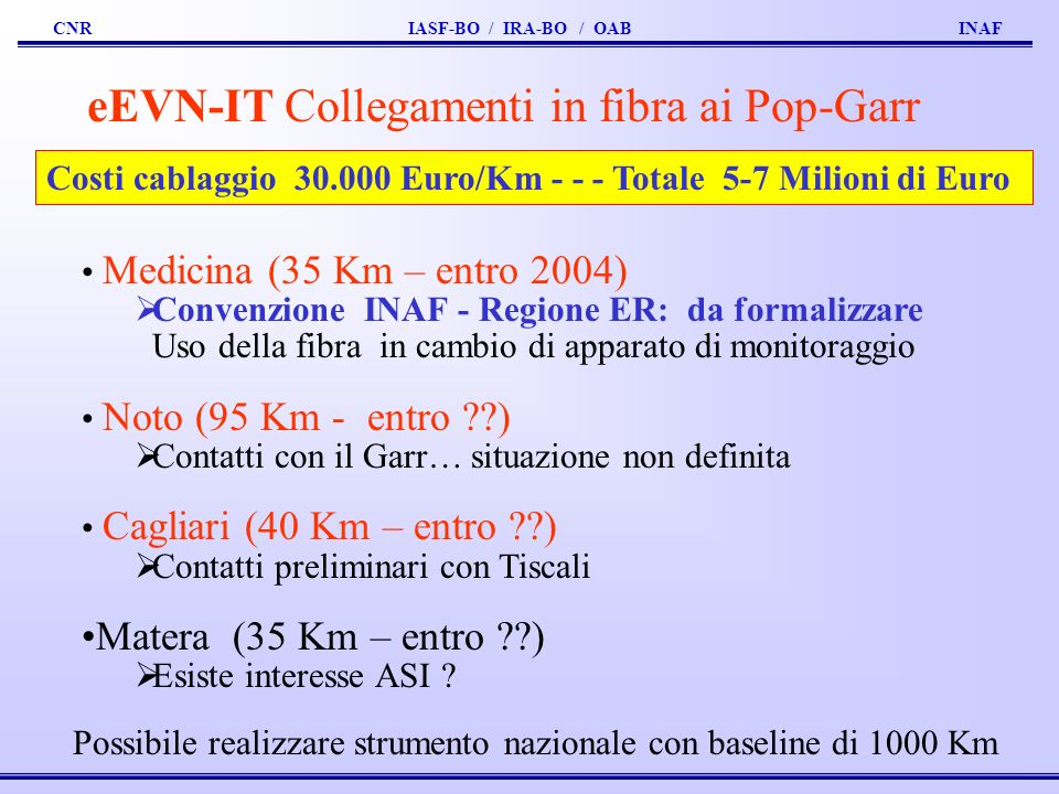 eEVN-IT Collegamenti in fibra ai Pop-Garr