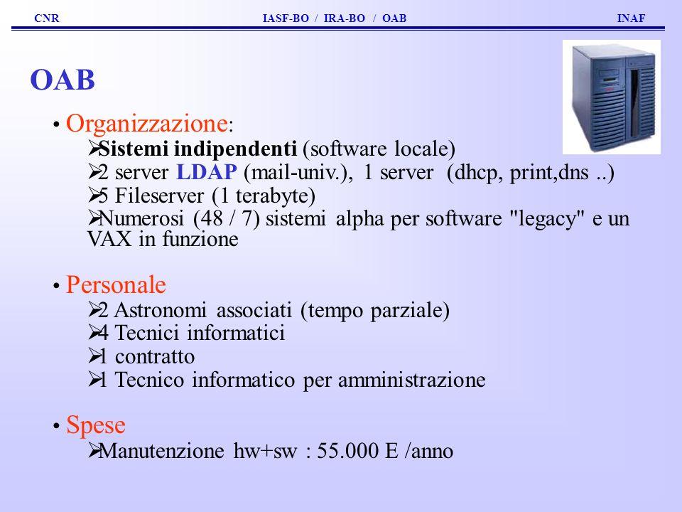 OAB Organizzazione: Sistemi indipendenti (software locale)