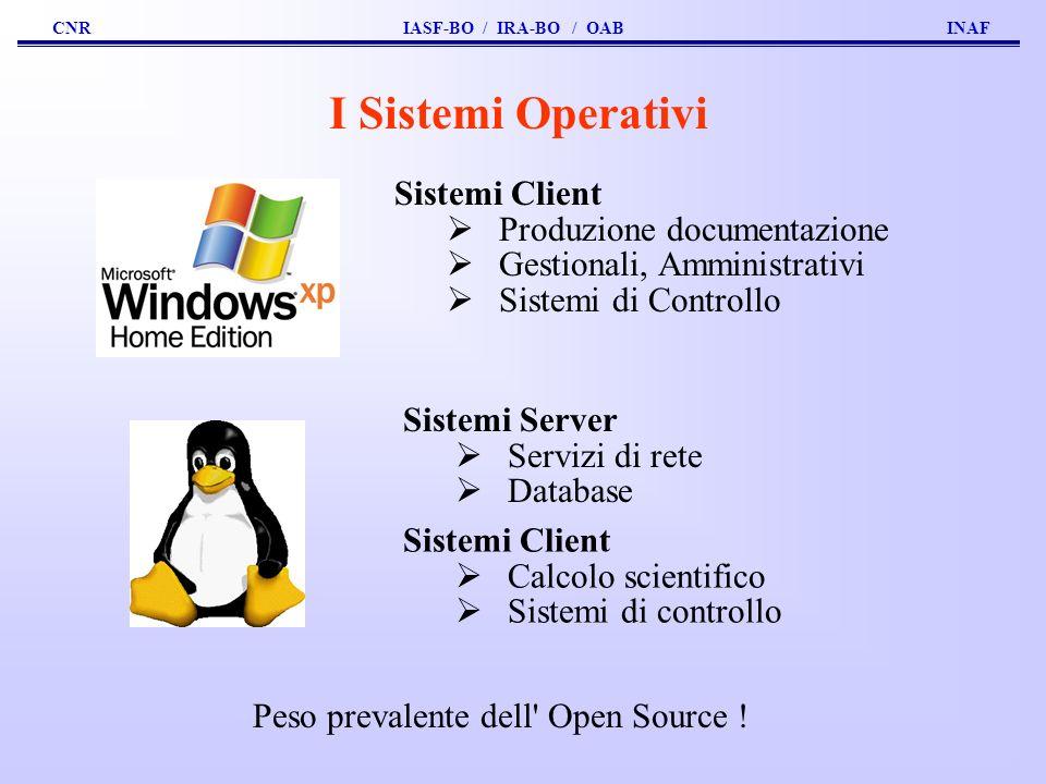 Peso prevalente dell Open Source !