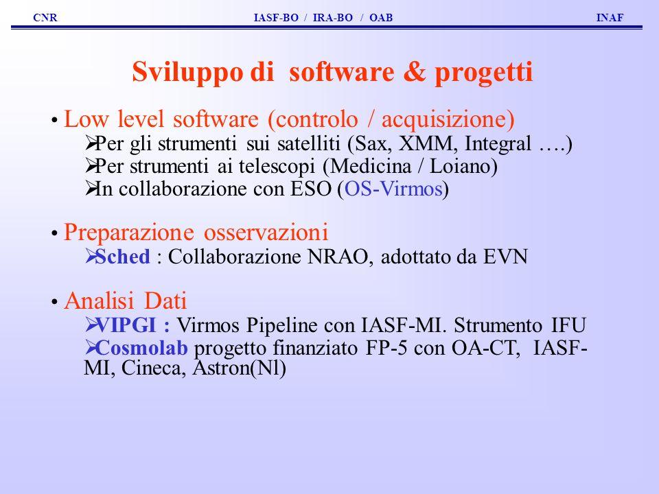 Sviluppo di software & progetti