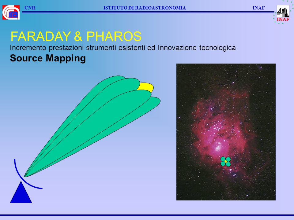 FARADAY & PHAROS Source Mapping