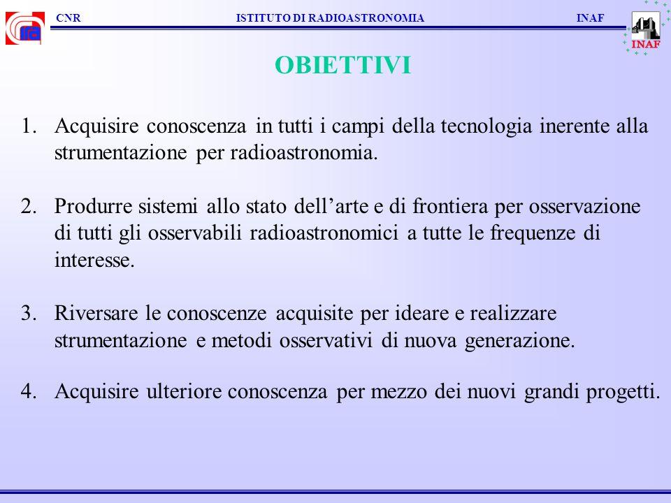 CNR ISTITUTO DI RADIOASTRONOMIA INAF