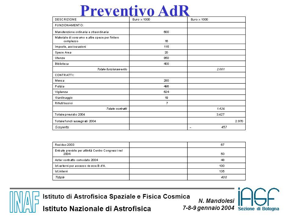 Preventivo AdR