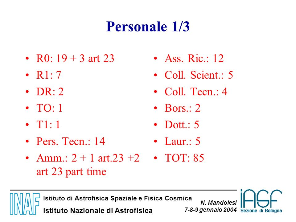 Personale 1/3 R0: art 23 R1: 7 DR: 2 TO: 1 T1: 1